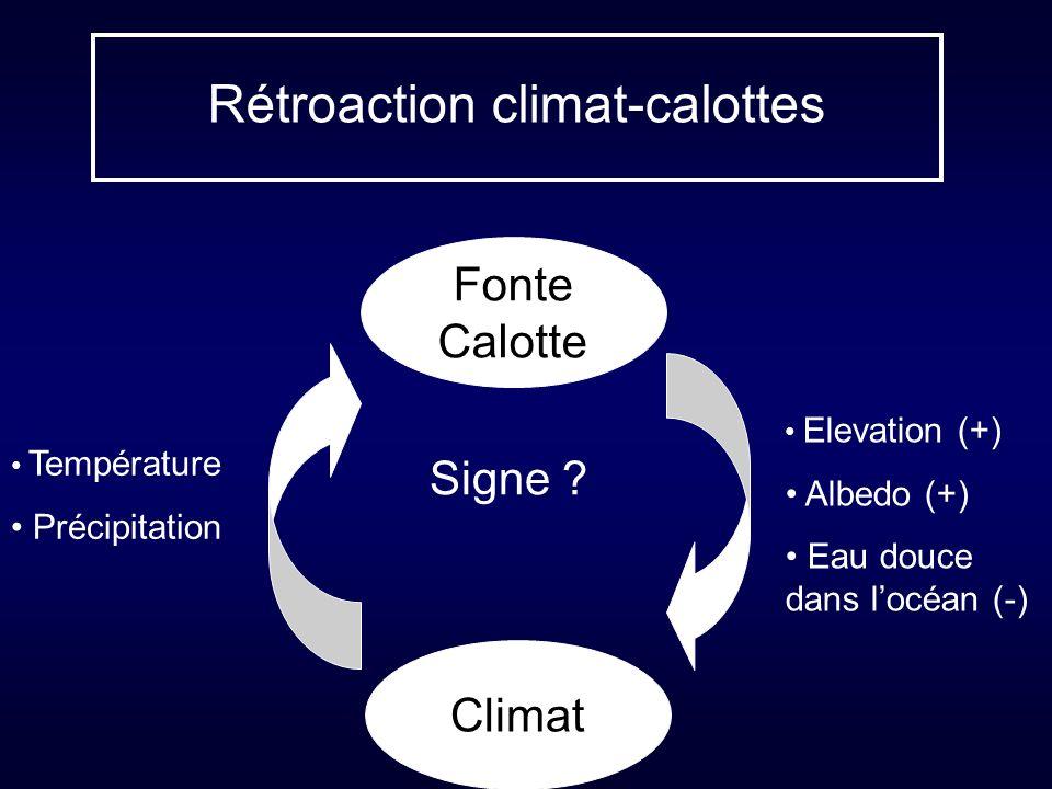 Rétroaction climat-calottes