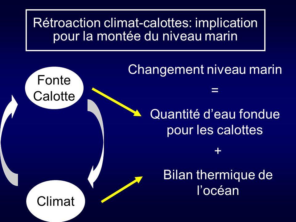 Changement niveau marin Fonte Calotte