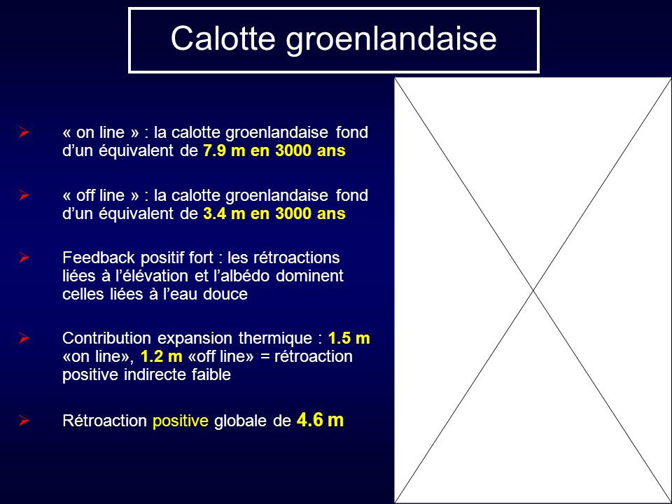 Calotte groenlandaise