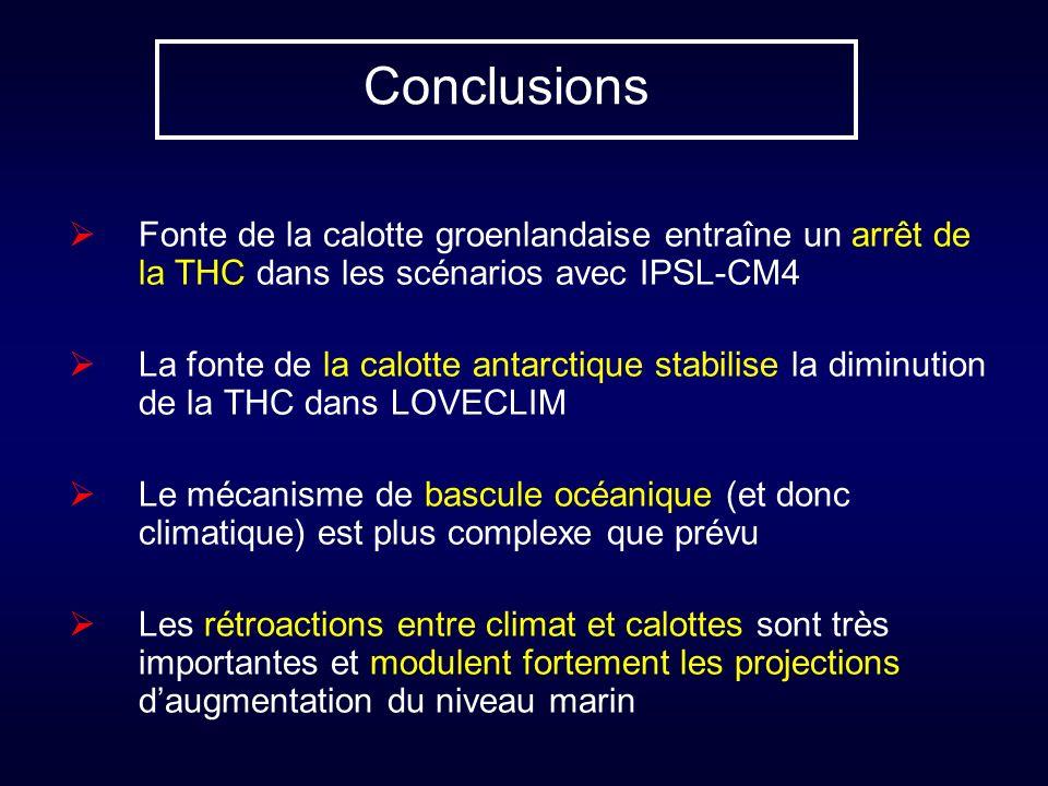 Sensitivity Conclusions. Fonte de la calotte groenlandaise entraîne un arrêt de la THC dans les scénarios avec IPSL-CM4.