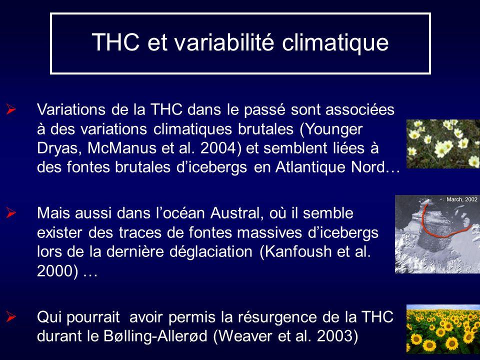 THC et variabilité climatique