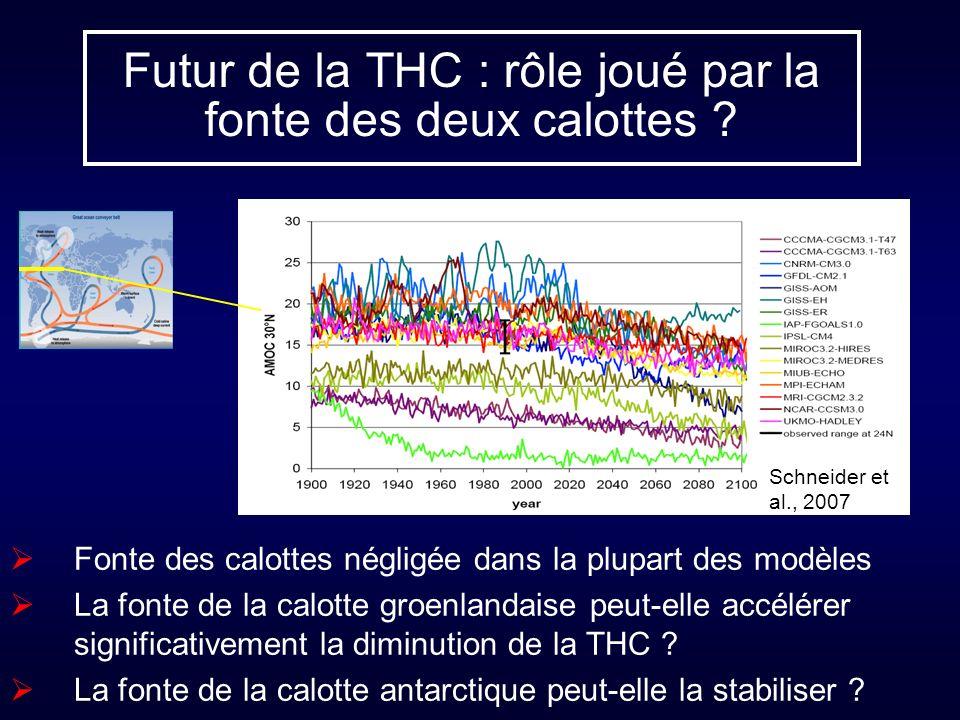Futur de la THC : rôle joué par la fonte des deux calottes