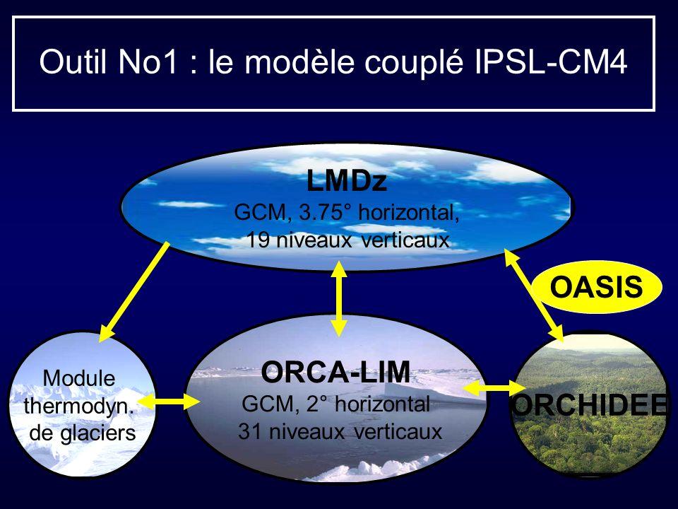 Outil No1 : le modèle couplé IPSL-CM4