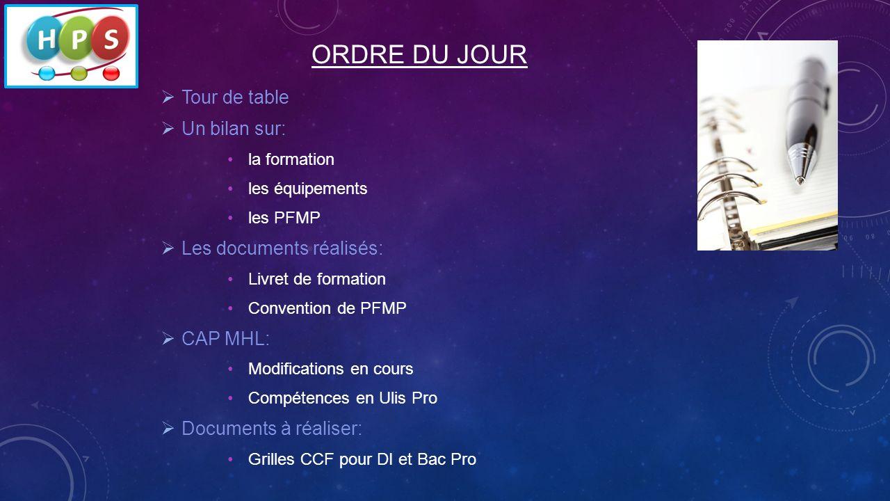 ORDRE DU JOUR Tour de table Un bilan sur: Les documents réalisés: