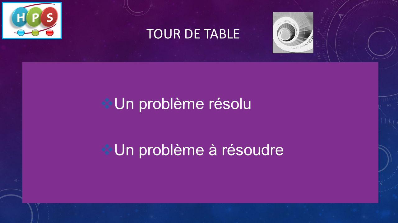 TOUR DE TABLE Un problème résolu Un problème à résoudre