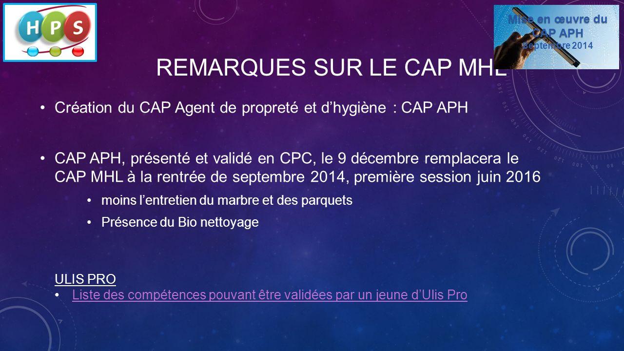 Remarques sur le CAP MHL