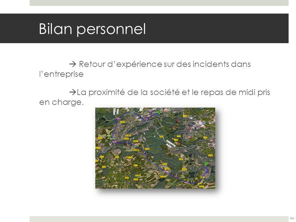 Bilan personnel  Retour d'expérience sur des incidents dans l'entreprise La proximité de la société et le repas de midi pris en charge.