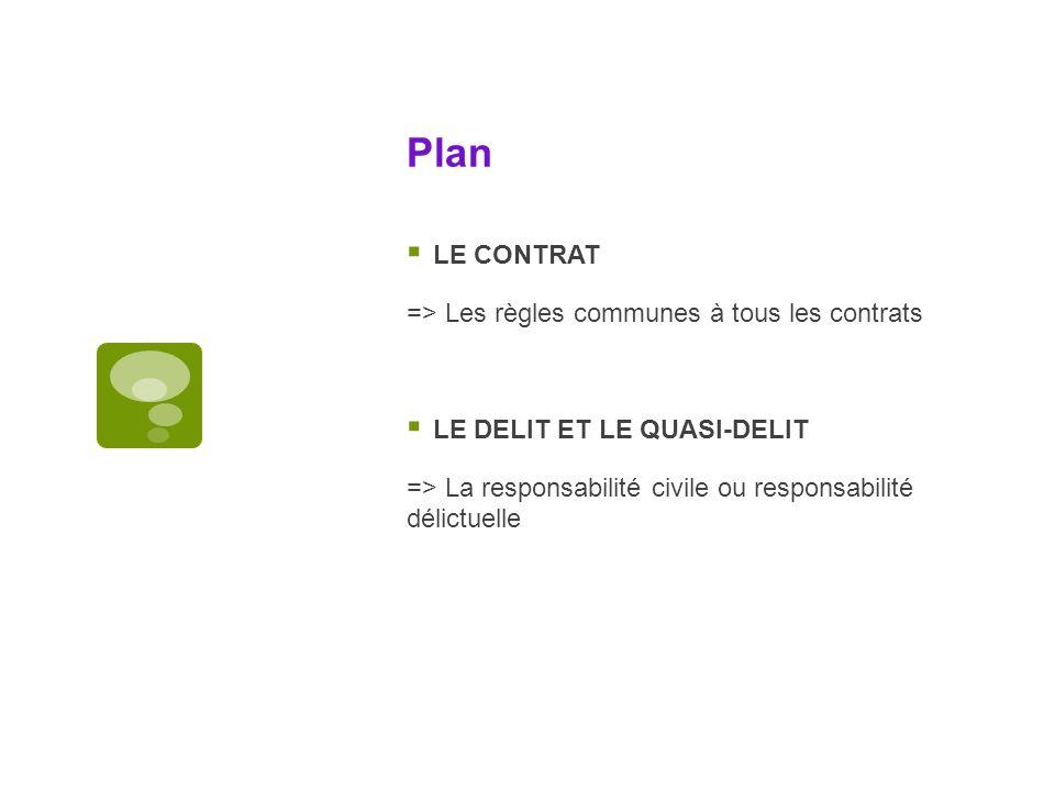 Plan LE CONTRAT => Les règles communes à tous les contrats