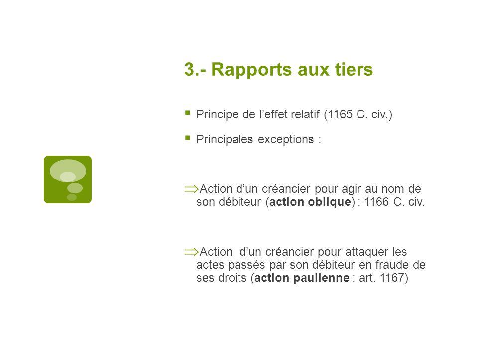 3.- Rapports aux tiers Principe de l'effet relatif (1165 C. civ.)