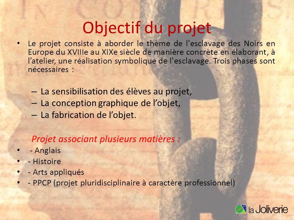 Objectif du projet Projet associant plusieurs matières :