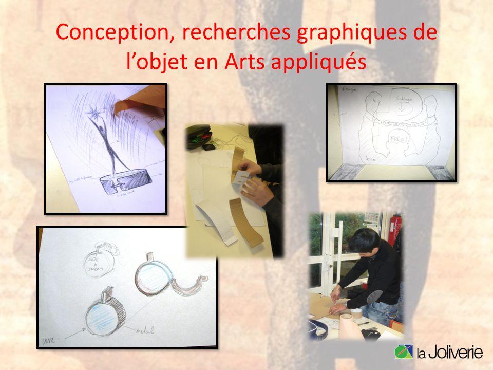 Conception, recherches graphiques de l'objet en Arts appliqués