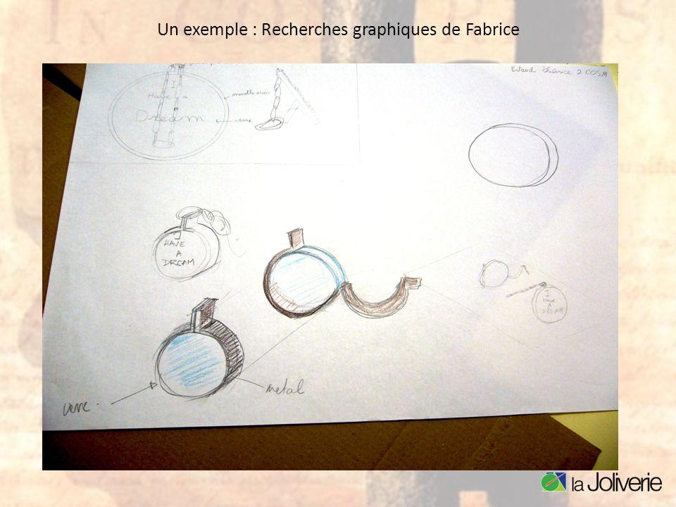 Un exemple : Recherches graphiques de Fabrice