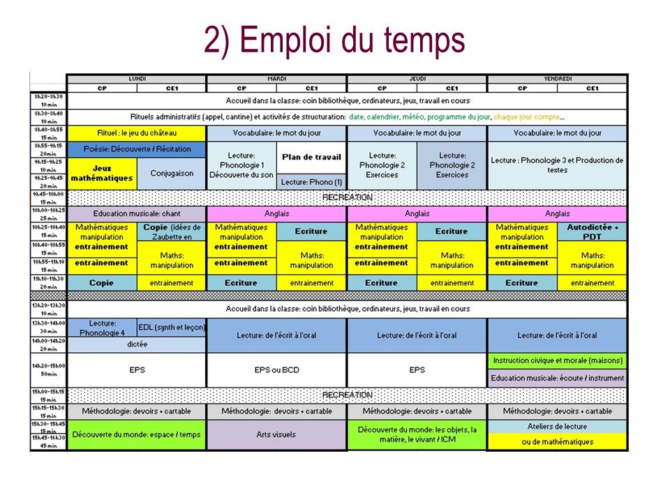 2) Emploi du temps