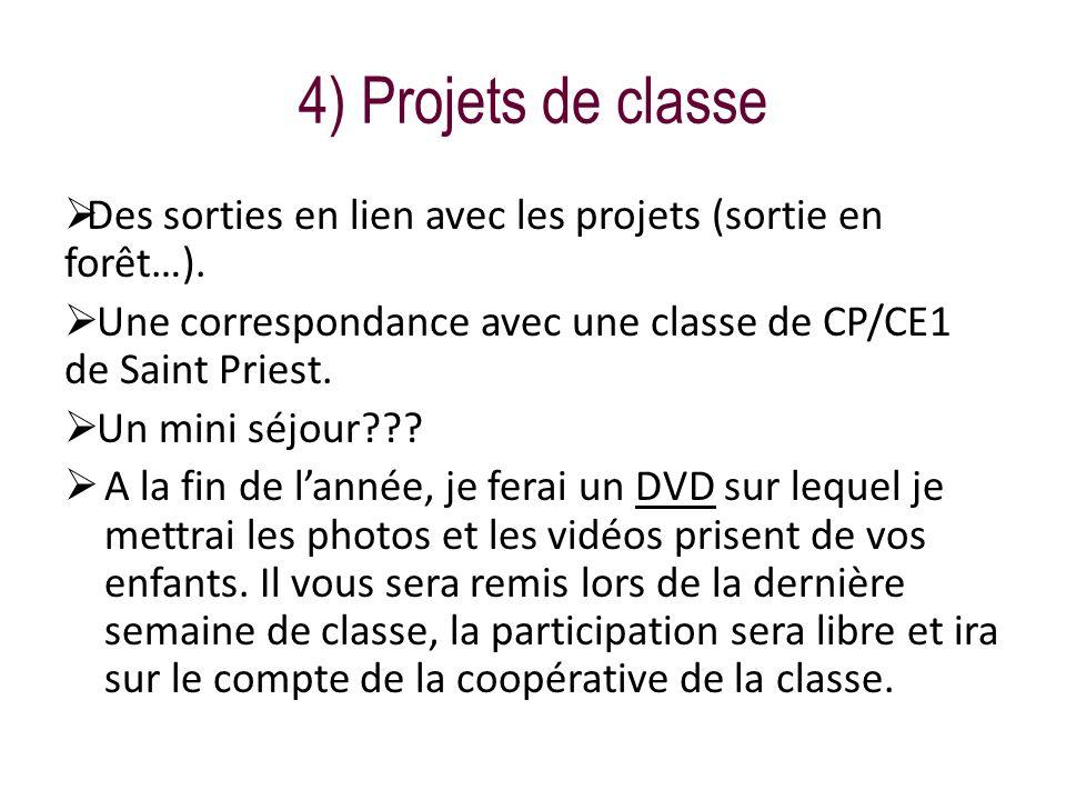 4) Projets de classe Des sorties en lien avec les projets (sortie en forêt…). Une correspondance avec une classe de CP/CE1 de Saint Priest.