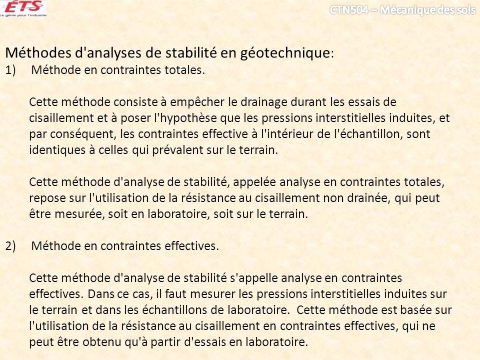 Méthodes d analyses de stabilité en géotechnique: