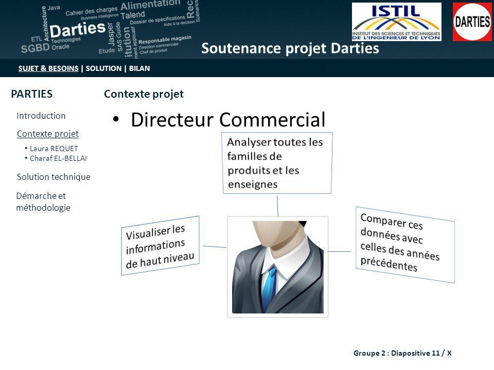Directeur Commercial Analyser toutes les familles de produits et les enseignes. Comparer ces données avec celles des années précédentes.