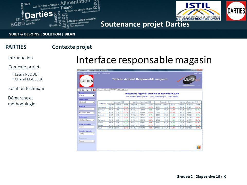 Interface responsable magasin