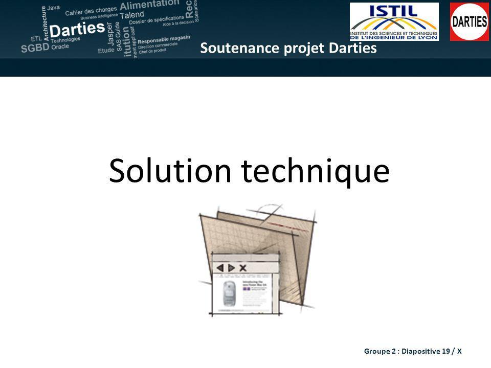 Solution technique Sujet et besoin définition du projet