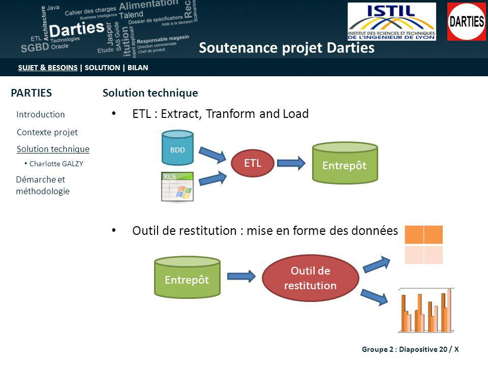 ETL : Extract, Tranform and Load