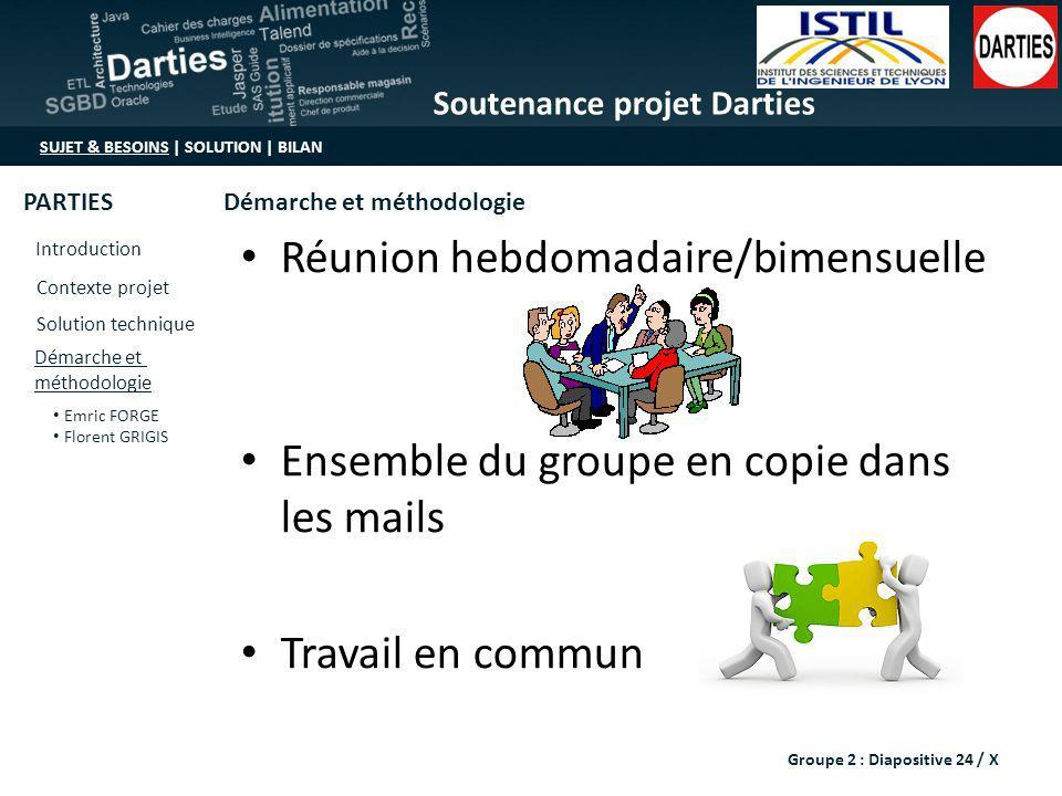 Réunion hebdomadaire/bimensuelle