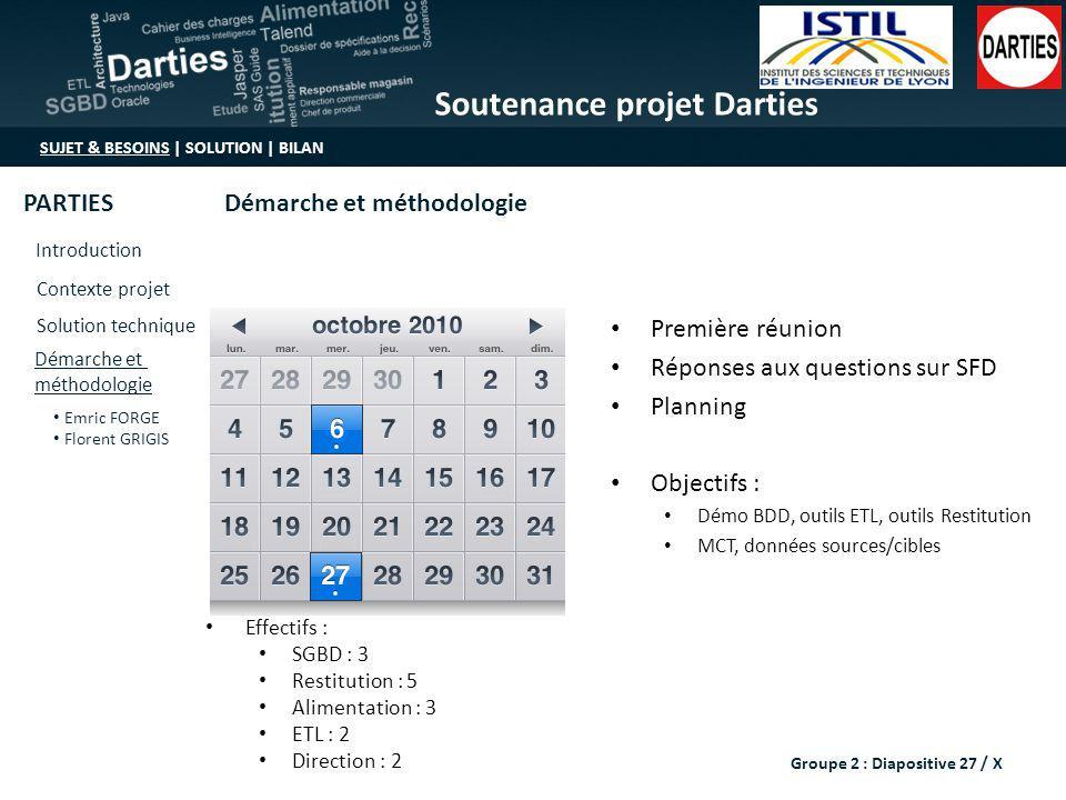 Réponses aux questions sur SFD Planning Objectifs :