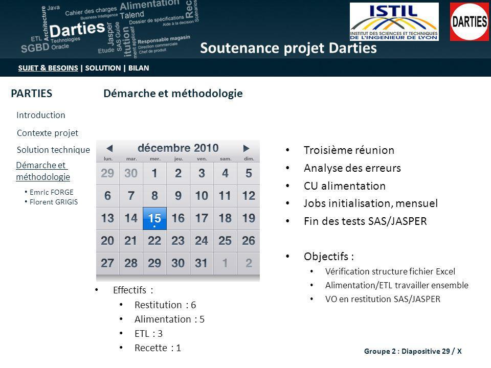 Jobs initialisation, mensuel Fin des tests SAS/JASPER Objectifs :