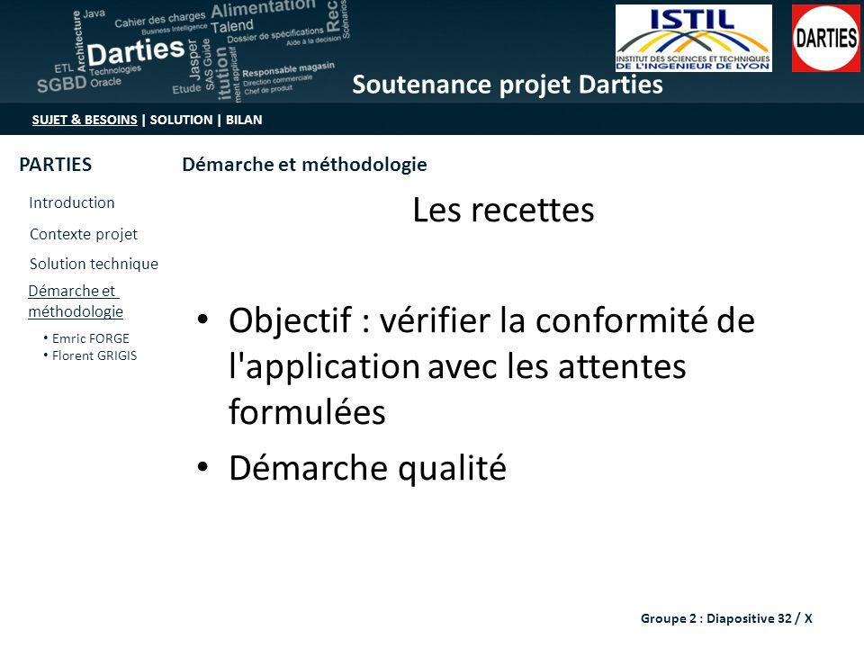 Les recettes Objectif : vérifier la conformité de l application avec les attentes formulées.