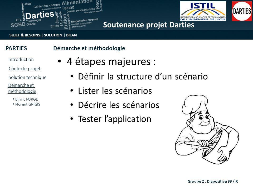 4 étapes majeures : Définir la structure d'un scénario