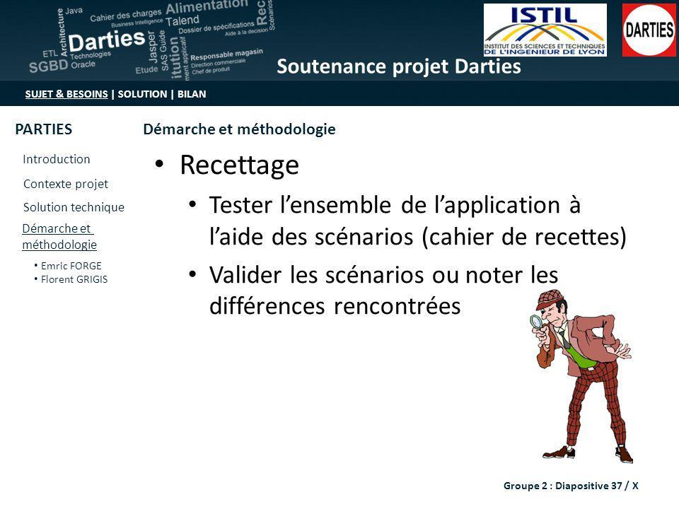 Recettage Tester l'ensemble de l'application à l'aide des scénarios (cahier de recettes) Valider les scénarios ou noter les différences rencontrées.