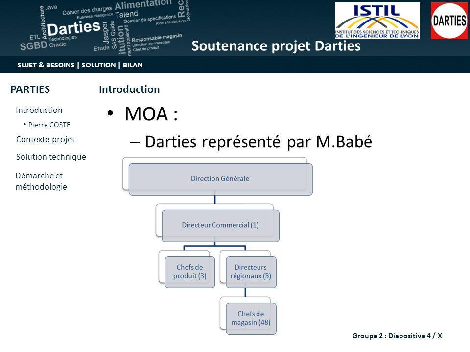 MOA : Darties représenté par M.Babé