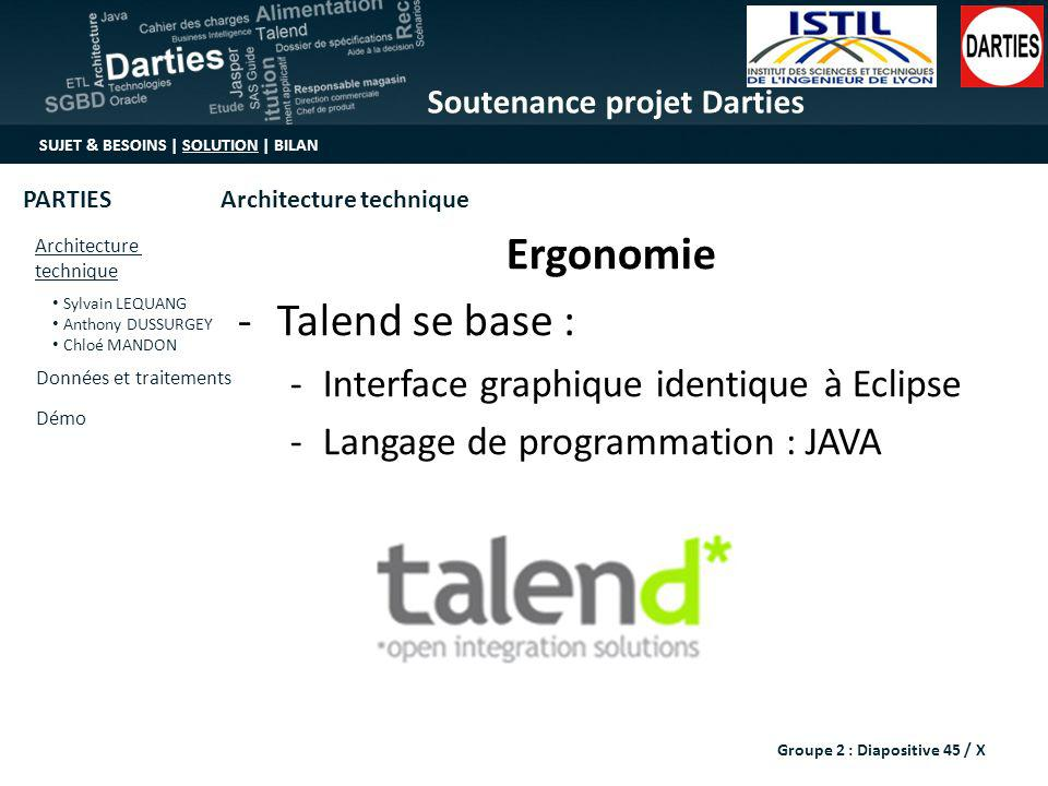 Ergonomie Talend se base : Interface graphique identique à Eclipse
