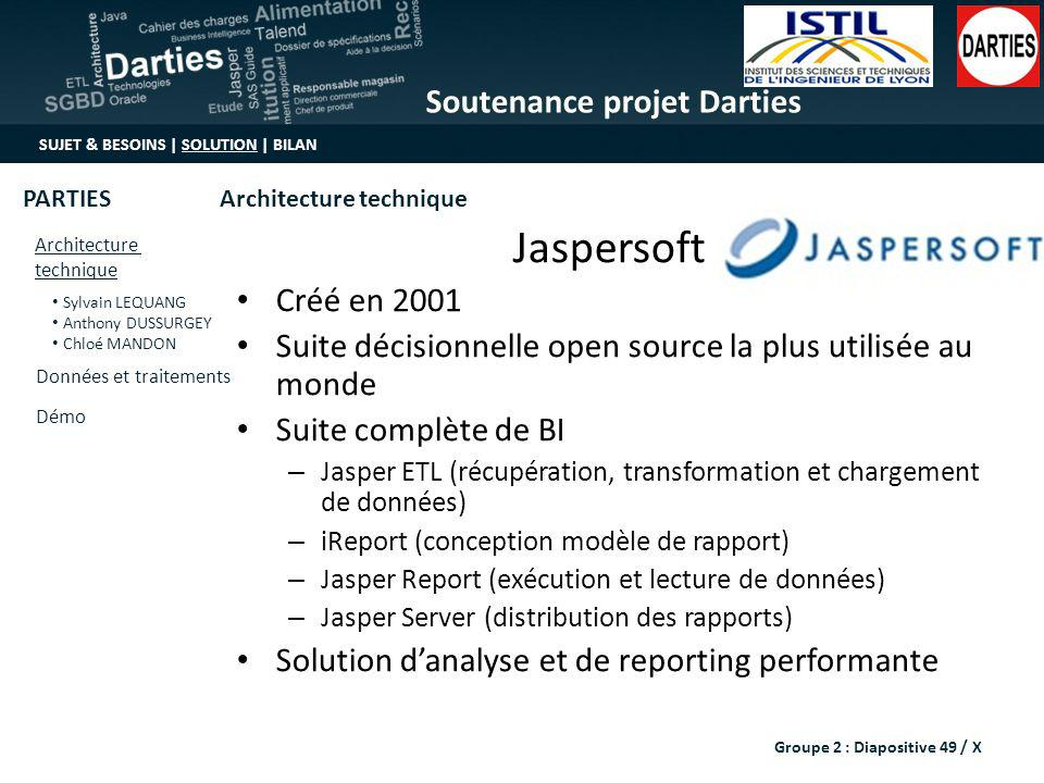 Jaspersoft Créé en 2001. Suite décisionnelle open source la plus utilisée au monde. Suite complète de BI.