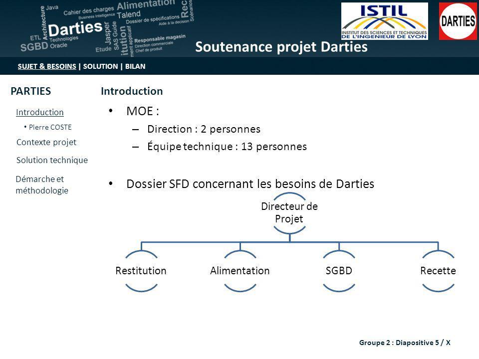 Dossier SFD concernant les besoins de Darties