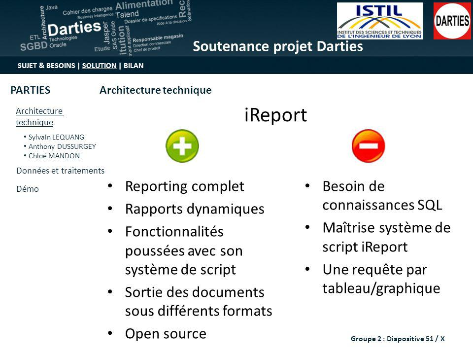 iReport Reporting complet Rapports dynamiques