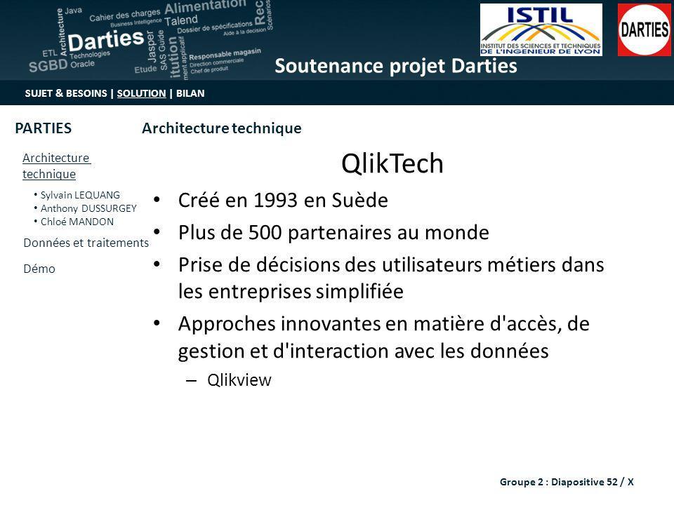 QlikTech Créé en 1993 en Suède Plus de 500 partenaires au monde