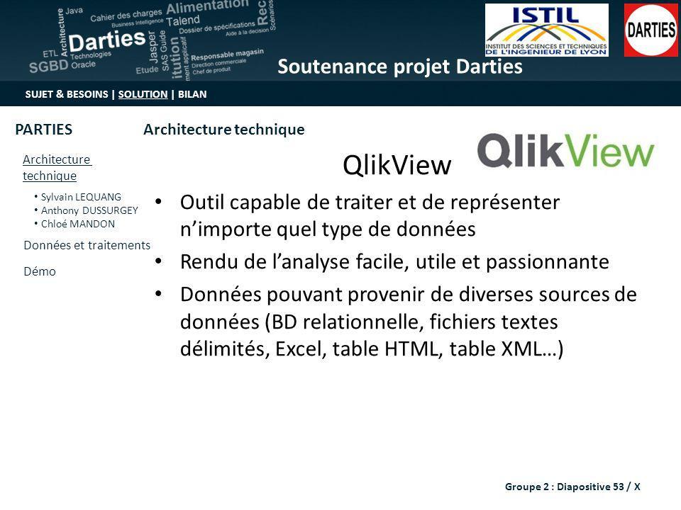 QlikView Outil capable de traiter et de représenter n'importe quel type de données. Rendu de l'analyse facile, utile et passionnante.