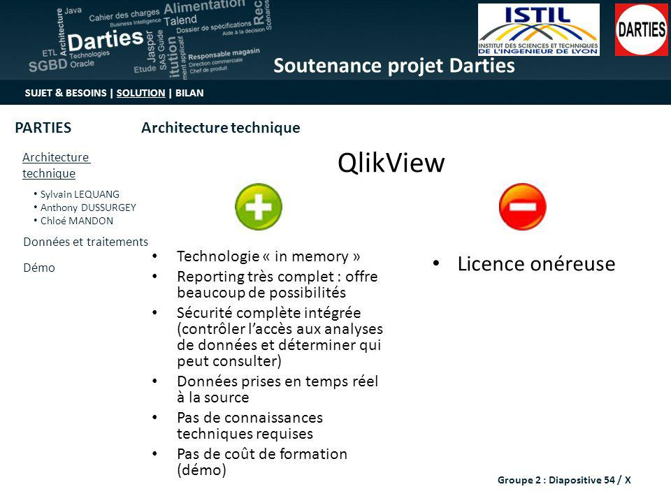 QlikView Licence onéreuse Technologie « in memory »