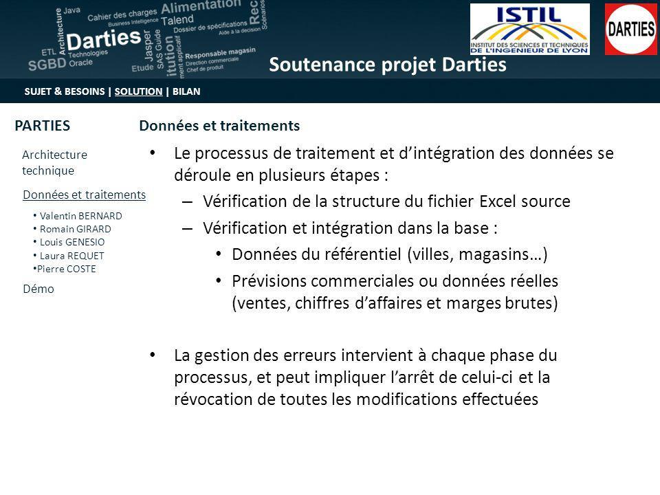 Le processus de traitement et d'intégration des données se déroule en plusieurs étapes :