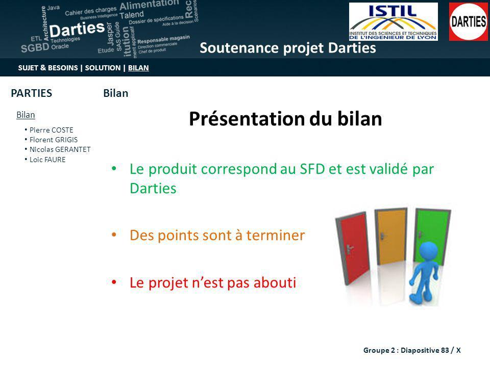 Présentation du bilan Le produit correspond au SFD et est validé par Darties. Des points sont à terminer.