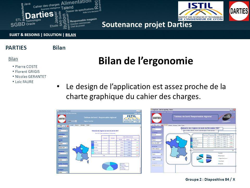 Bilan de l'ergonomie Le design de l'application est assez proche de la charte graphique du cahier des charges.