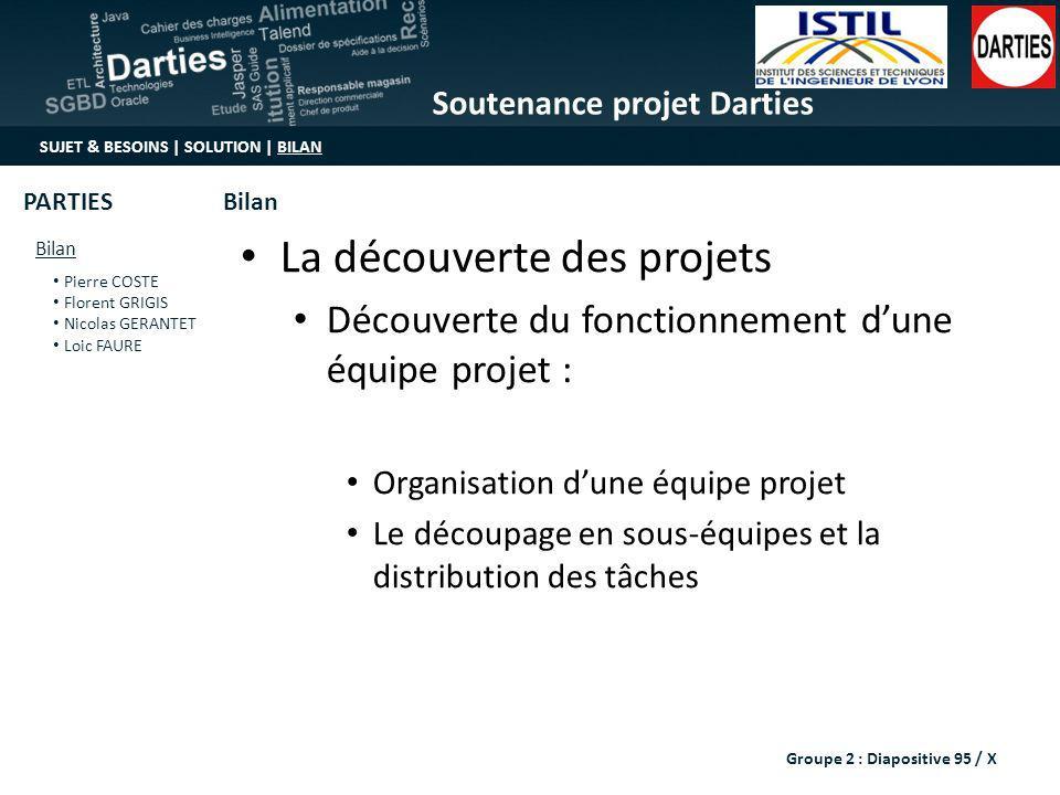 La découverte des projets