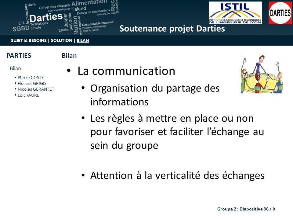La communication Organisation du partage des informations