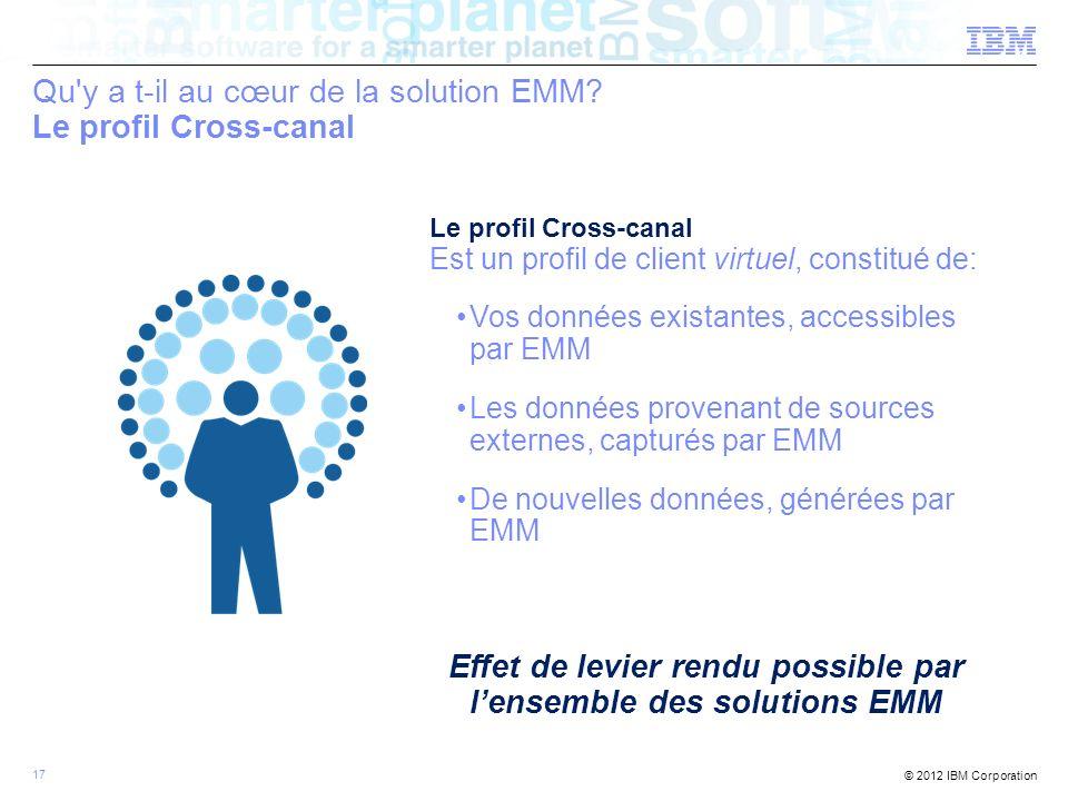 Qu y a t-il au cœur de la solution EMM Le profil Cross-canal