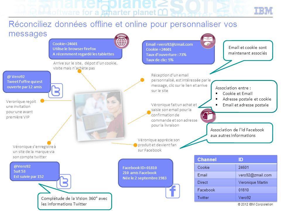 Réconciliez données offline et online pour personnaliser vos messages