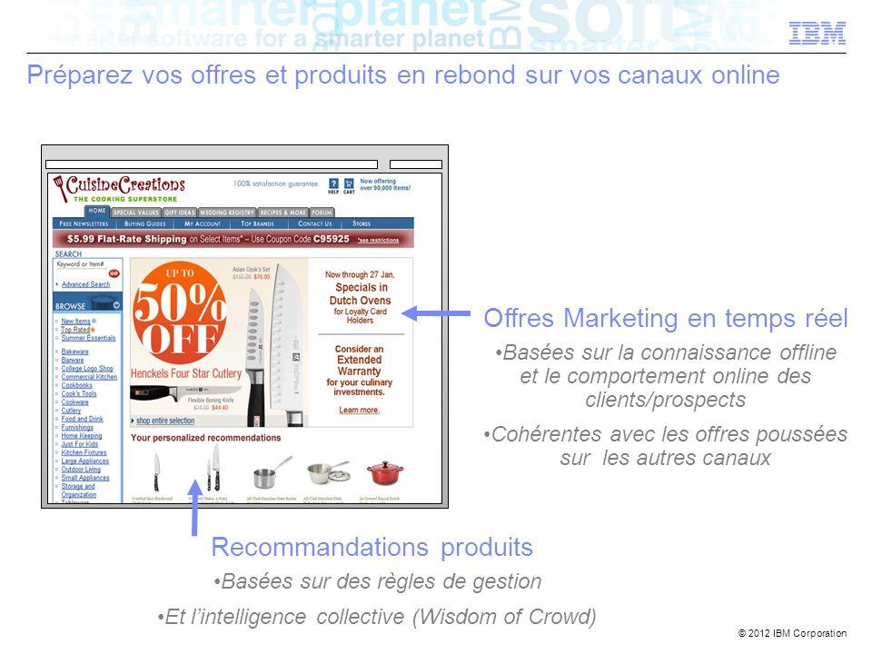 Préparez vos offres et produits en rebond sur vos canaux online