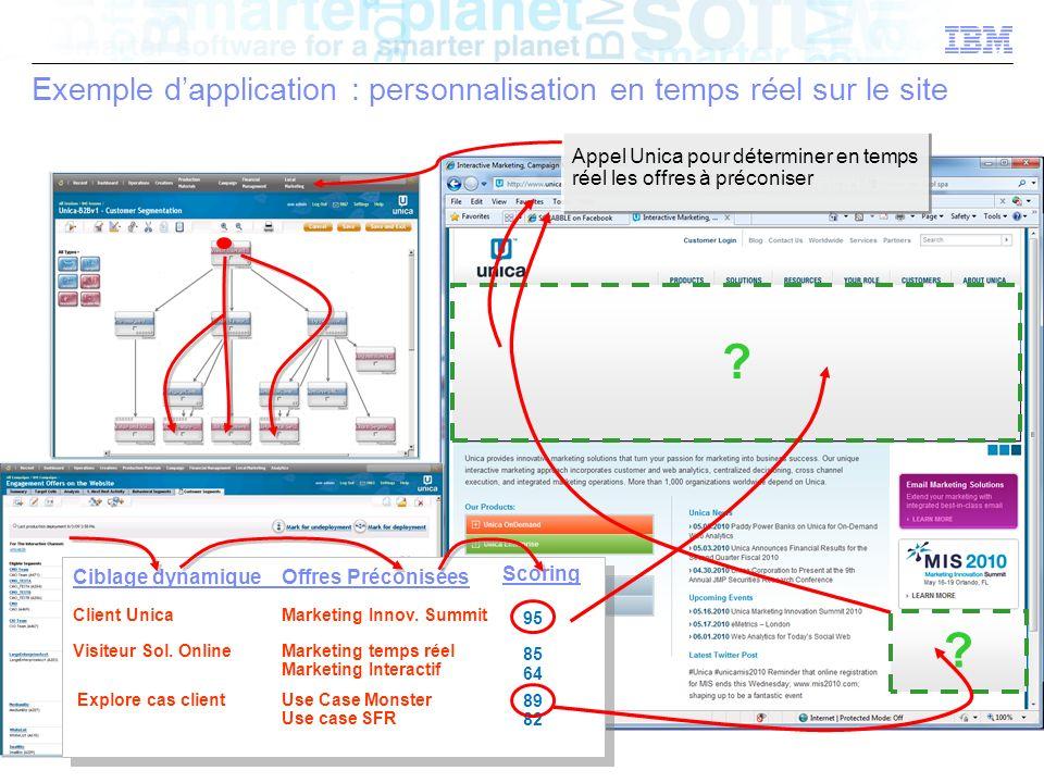 Exemple d'application : personnalisation en temps réel sur le site