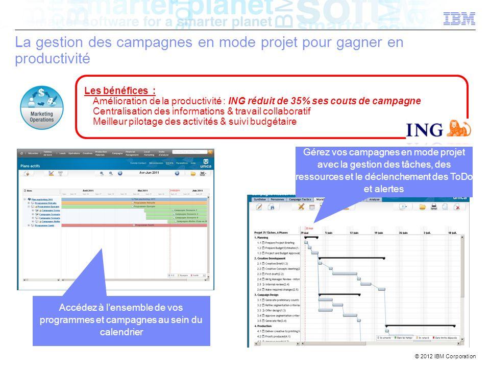 La gestion des campagnes en mode projet pour gagner en productivité
