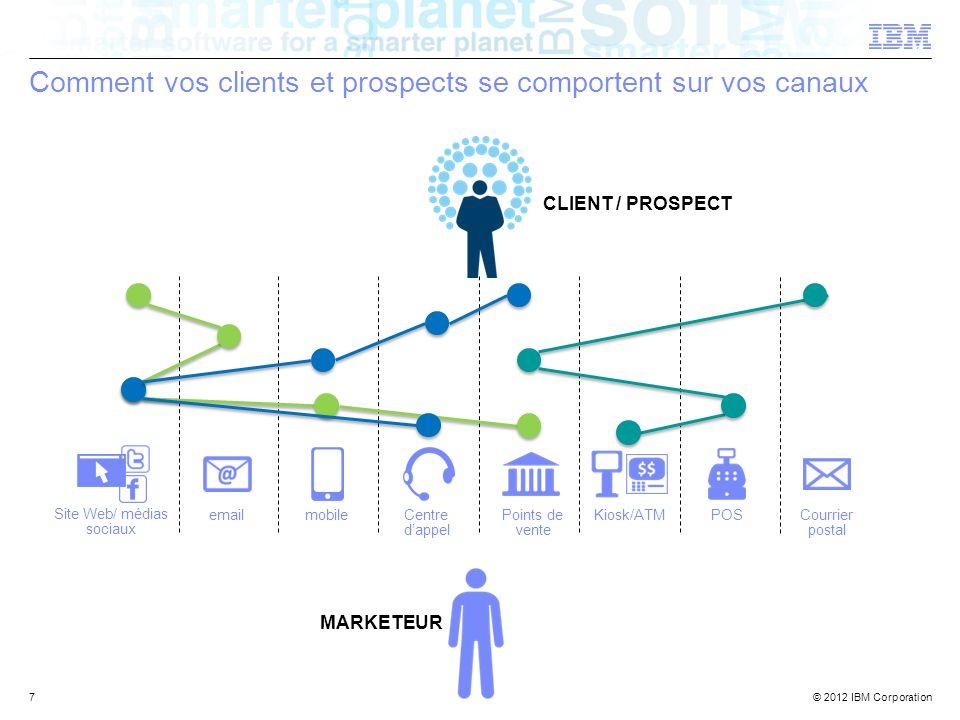 Comment vos clients et prospects se comportent sur vos canaux