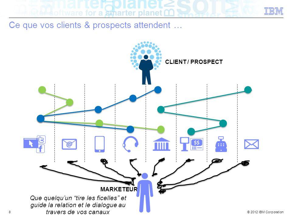 Ce que vos clients & prospects attendent …