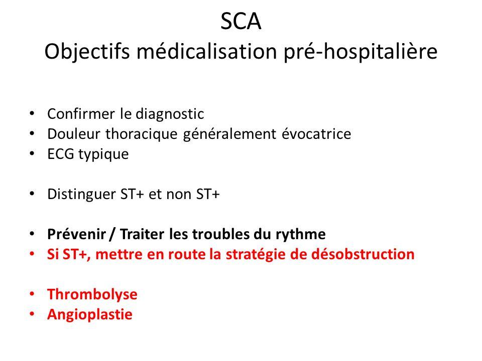 SCA Objectifs médicalisation pré-hospitalière